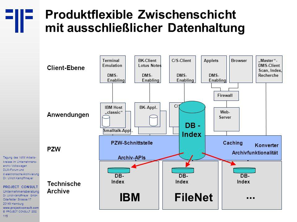 115 Tagung des VdW Arbeits- kreises im Unternehmens- archiv Volkswagen DLM-Forum und d elektronische Archivierung Dr.