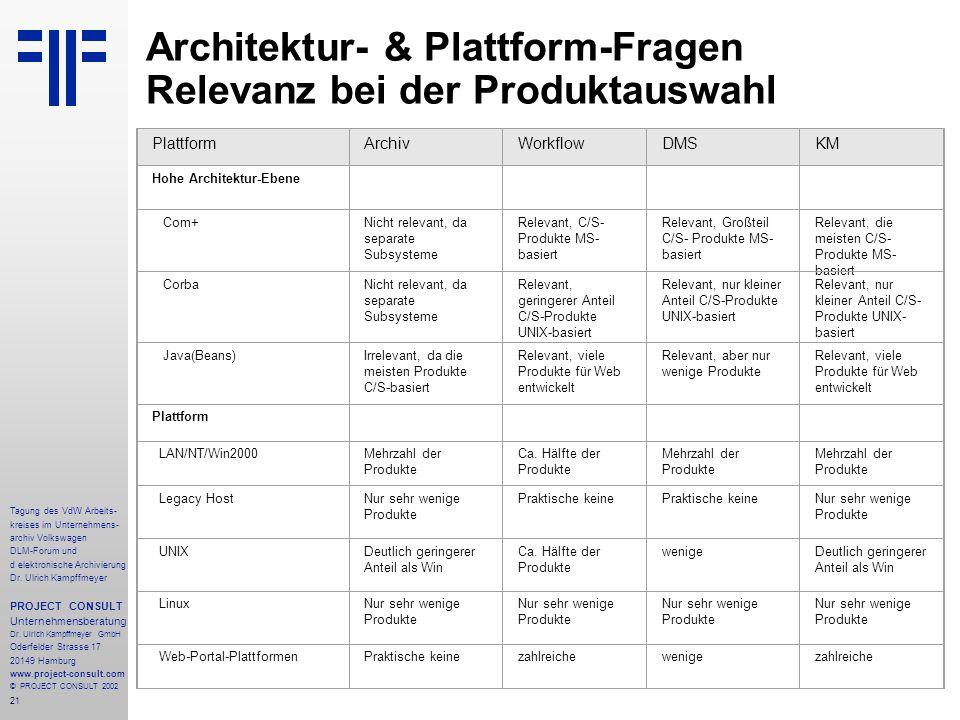 21 Tagung des VdW Arbeits- kreises im Unternehmens- archiv Volkswagen DLM-Forum und d elektronische Archivierung Dr.