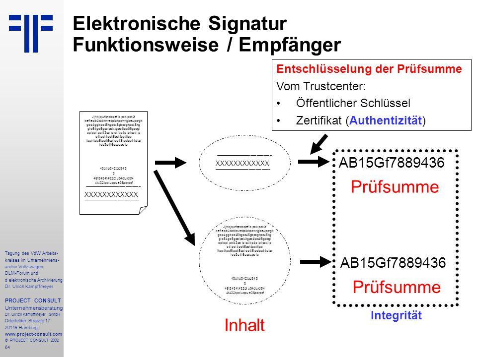 64 Tagung des VdW Arbeits- kreises im Unternehmens- archiv Volkswagen DLM-Forum und d elektronische Archivierung Dr.