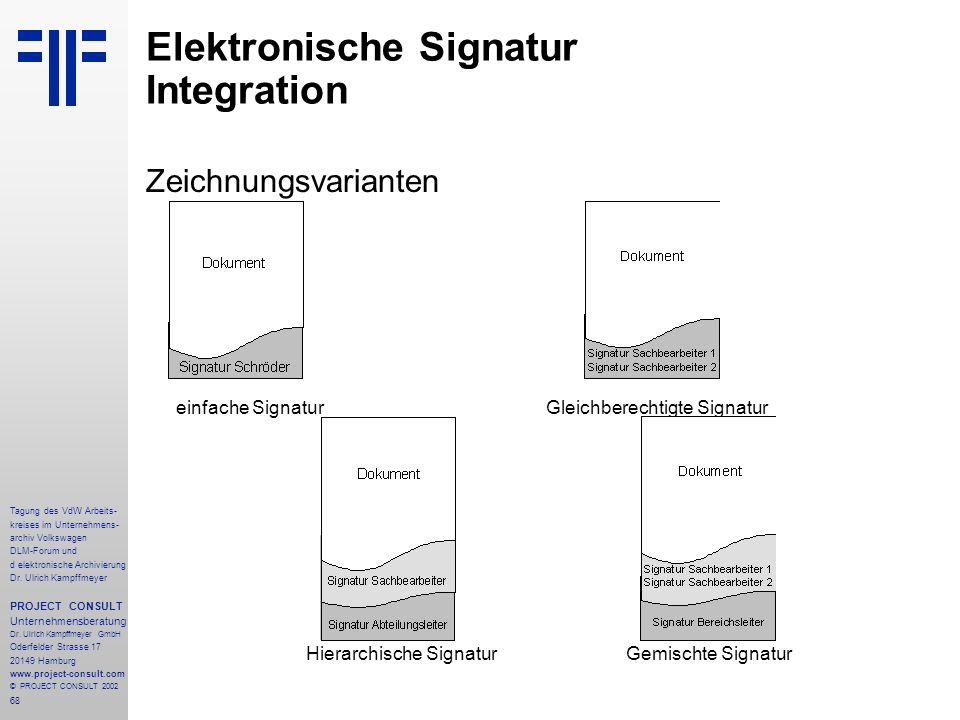 68 Tagung des VdW Arbeits- kreises im Unternehmens- archiv Volkswagen DLM-Forum und d elektronische Archivierung Dr.