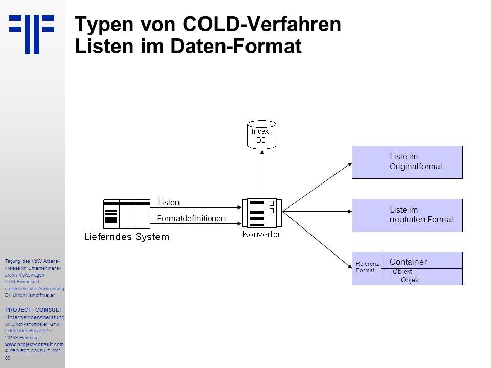 80 Tagung des VdW Arbeits- kreises im Unternehmens- archiv Volkswagen DLM-Forum und d elektronische Archivierung Dr.