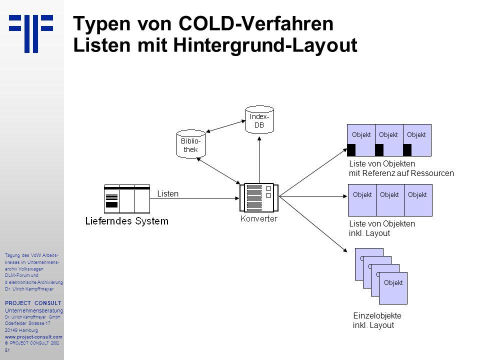 81 Tagung des VdW Arbeits- kreises im Unternehmens- archiv Volkswagen DLM-Forum und d elektronische Archivierung Dr.