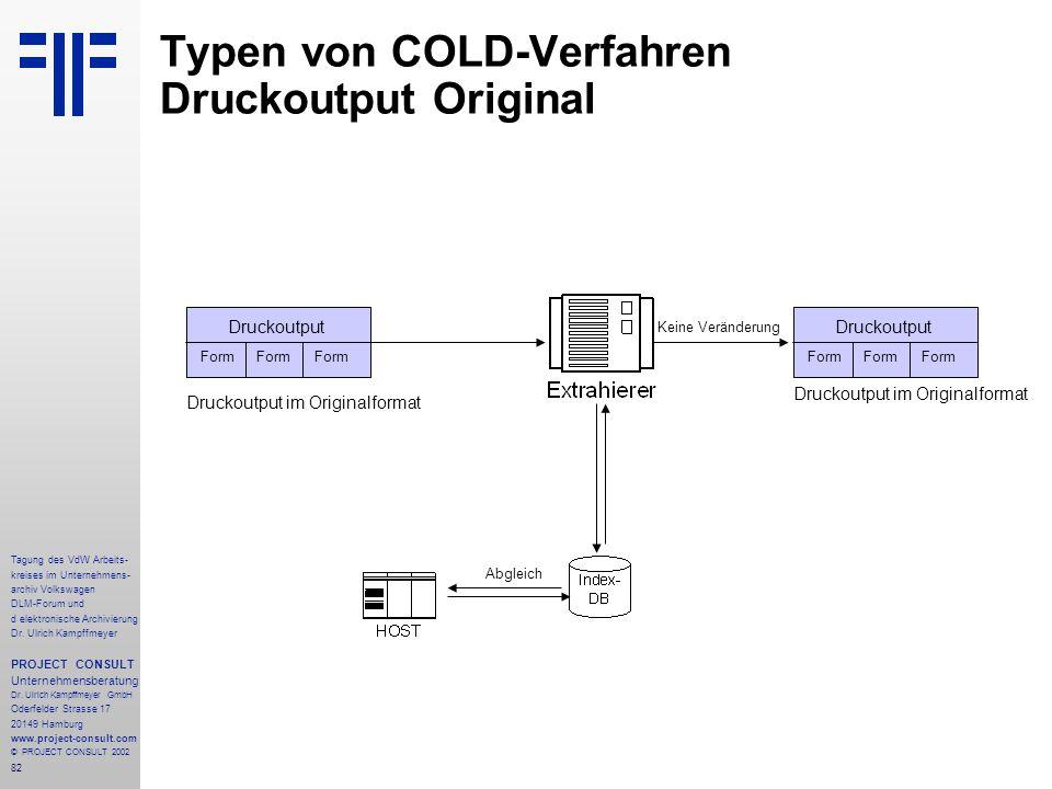 82 Tagung des VdW Arbeits- kreises im Unternehmens- archiv Volkswagen DLM-Forum und d elektronische Archivierung Dr.