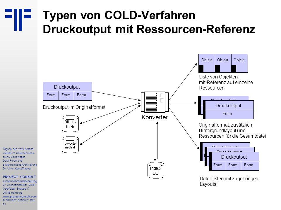83 Tagung des VdW Arbeits- kreises im Unternehmens- archiv Volkswagen DLM-Forum und d elektronische Archivierung Dr.