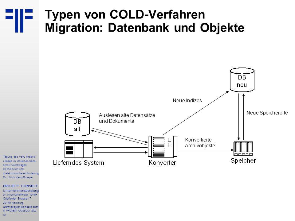 85 Tagung des VdW Arbeits- kreises im Unternehmens- archiv Volkswagen DLM-Forum und d elektronische Archivierung Dr.