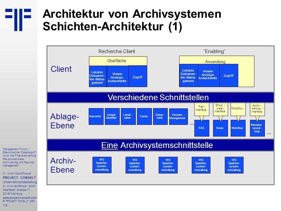 112 Management Forum - Elektronischer Datenzugriff durch die Finanzverwaltung Revisionssichere Archivierung und Records Management Dr. Ulrich Kampffme