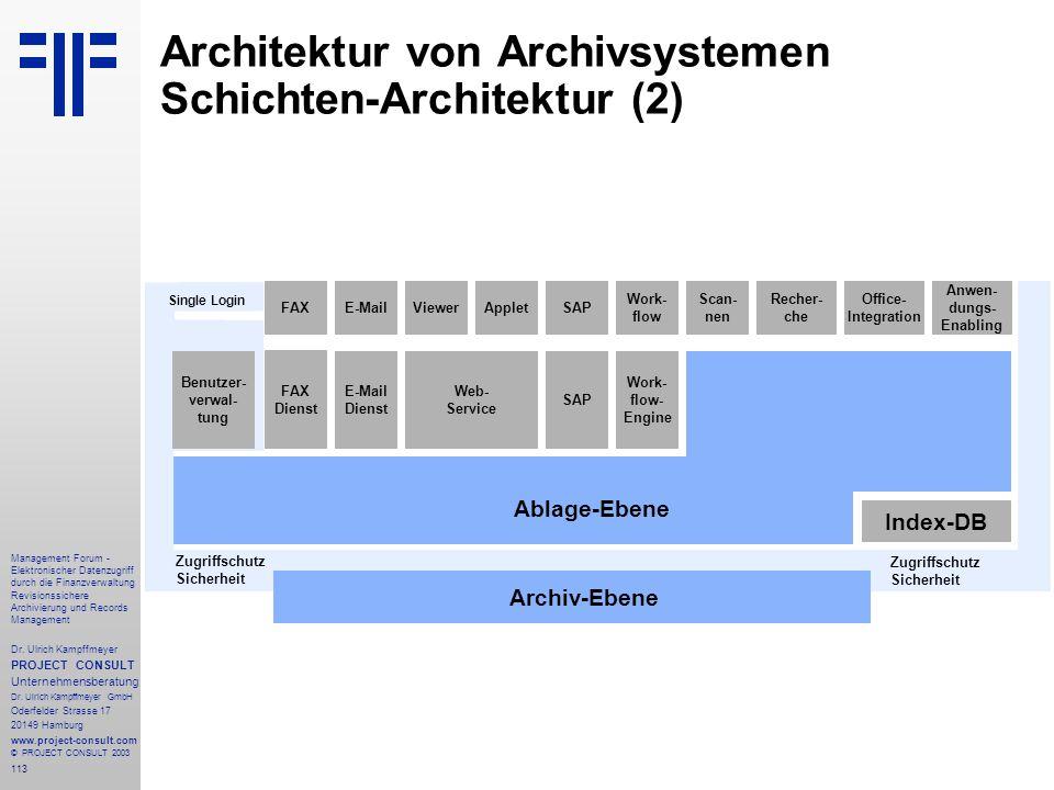 113 Management Forum - Elektronischer Datenzugriff durch die Finanzverwaltung Revisionssichere Archivierung und Records Management Dr. Ulrich Kampffme