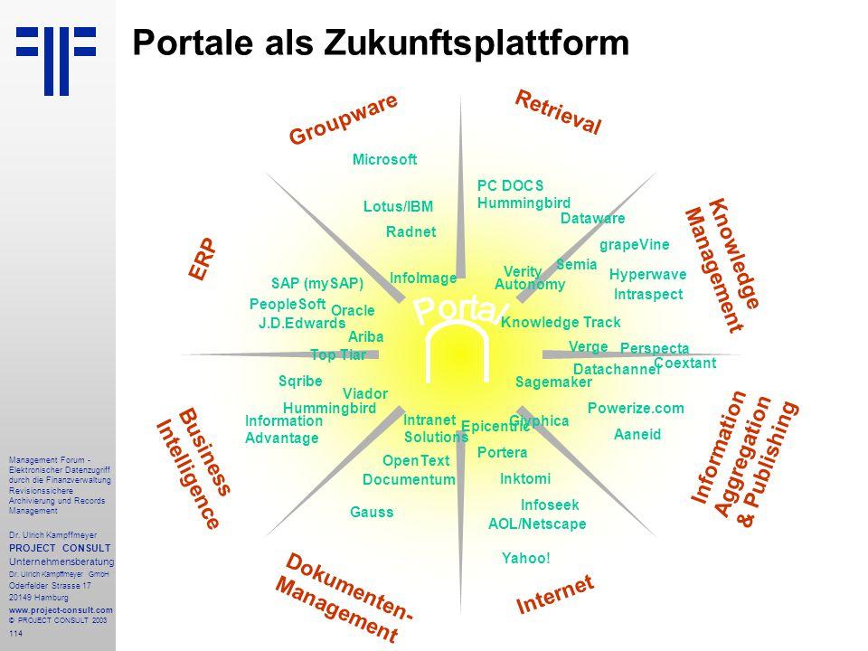 114 Management Forum - Elektronischer Datenzugriff durch die Finanzverwaltung Revisionssichere Archivierung und Records Management Dr. Ulrich Kampffme