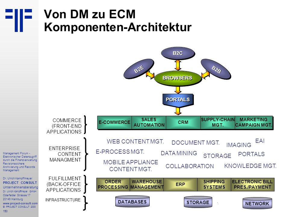 150 Management Forum - Elektronischer Datenzugriff durch die Finanzverwaltung Revisionssichere Archivierung und Records Management Dr. Ulrich Kampffme