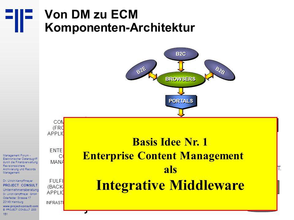 151 Management Forum - Elektronischer Datenzugriff durch die Finanzverwaltung Revisionssichere Archivierung und Records Management Dr. Ulrich Kampffme
