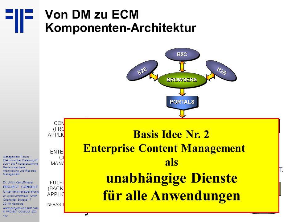 152 Management Forum - Elektronischer Datenzugriff durch die Finanzverwaltung Revisionssichere Archivierung und Records Management Dr. Ulrich Kampffme