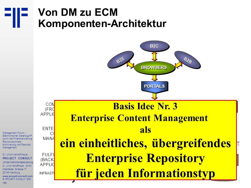 153 Management Forum - Elektronischer Datenzugriff durch die Finanzverwaltung Revisionssichere Archivierung und Records Management Dr. Ulrich Kampffme
