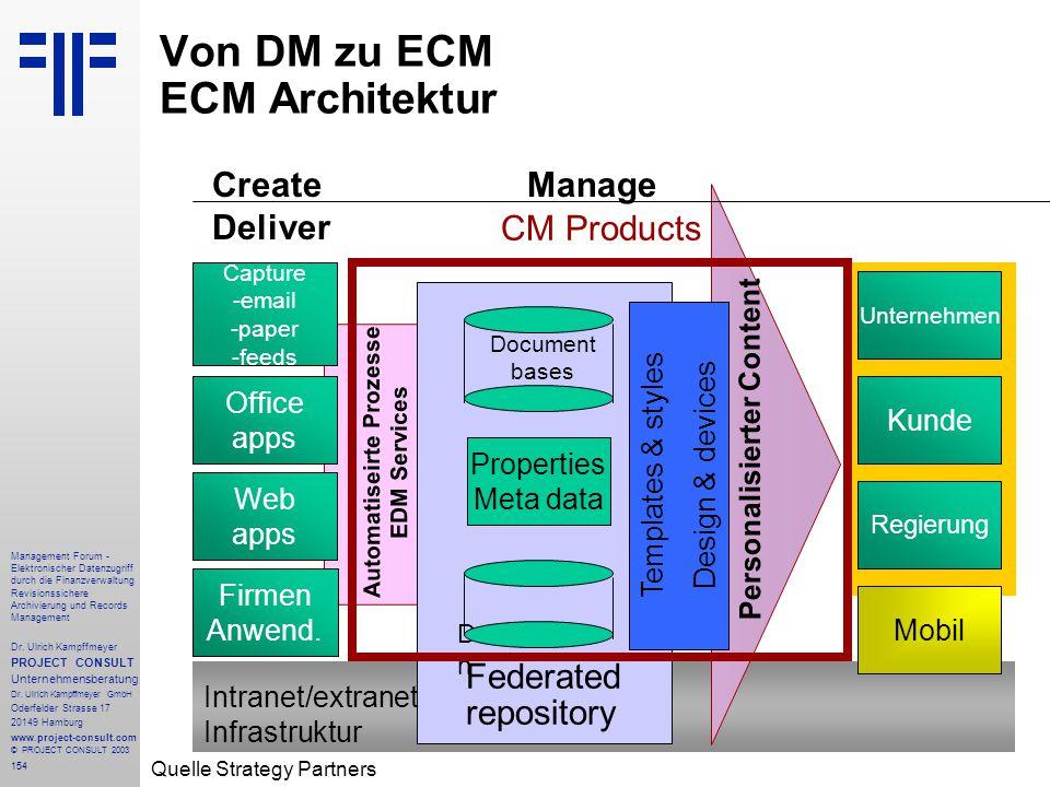 154 Management Forum - Elektronischer Datenzugriff durch die Finanzverwaltung Revisionssichere Archivierung und Records Management Dr. Ulrich Kampffme