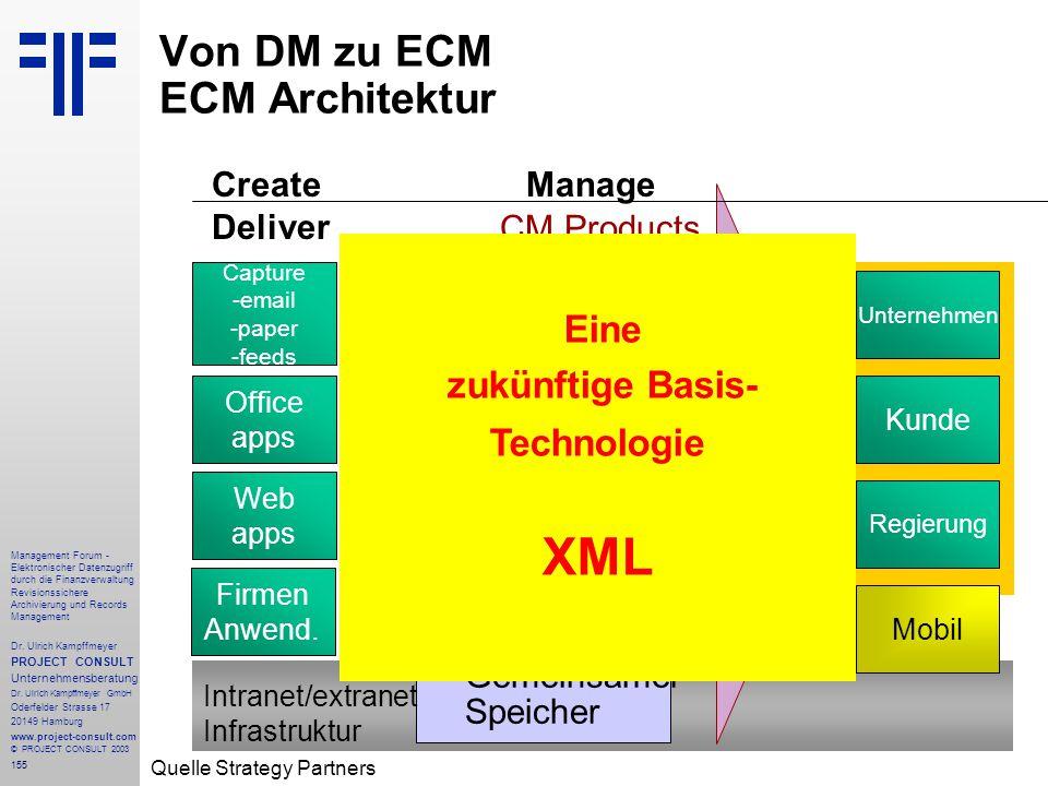 155 Management Forum - Elektronischer Datenzugriff durch die Finanzverwaltung Revisionssichere Archivierung und Records Management Dr. Ulrich Kampffme