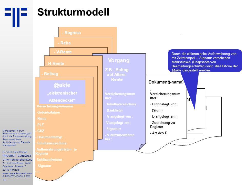 164 Management Forum - Elektronischer Datenzugriff durch die Finanzverwaltung Revisionssichere Archivierung und Records Management Dr. Ulrich Kampffme