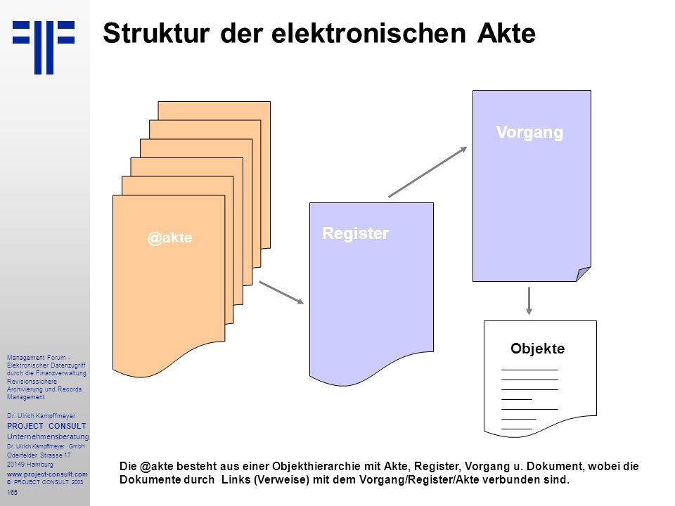 165 Management Forum - Elektronischer Datenzugriff durch die Finanzverwaltung Revisionssichere Archivierung und Records Management Dr. Ulrich Kampffme