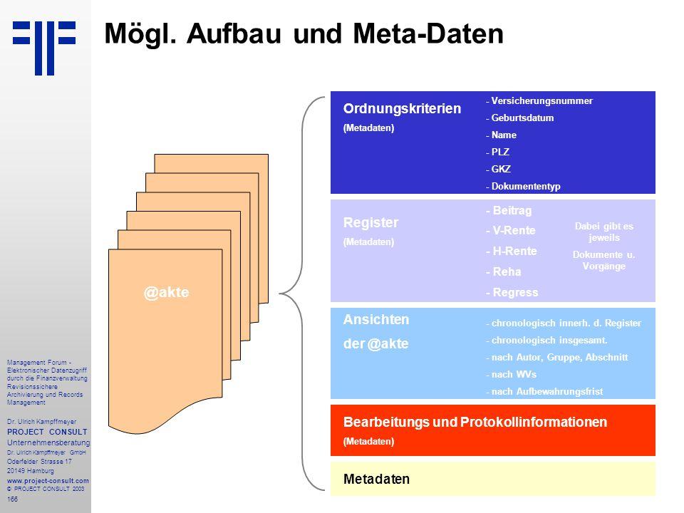 166 Management Forum - Elektronischer Datenzugriff durch die Finanzverwaltung Revisionssichere Archivierung und Records Management Dr. Ulrich Kampffme