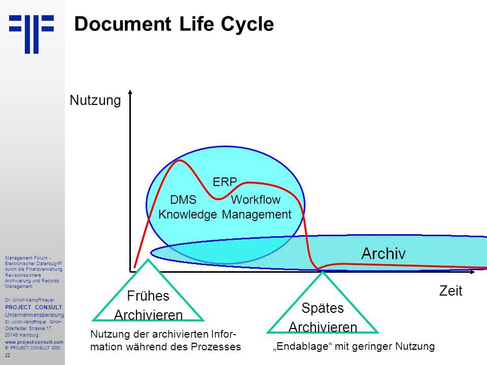 22 Management Forum - Elektronischer Datenzugriff durch die Finanzverwaltung Revisionssichere Archivierung und Records Management Dr. Ulrich Kampffmey