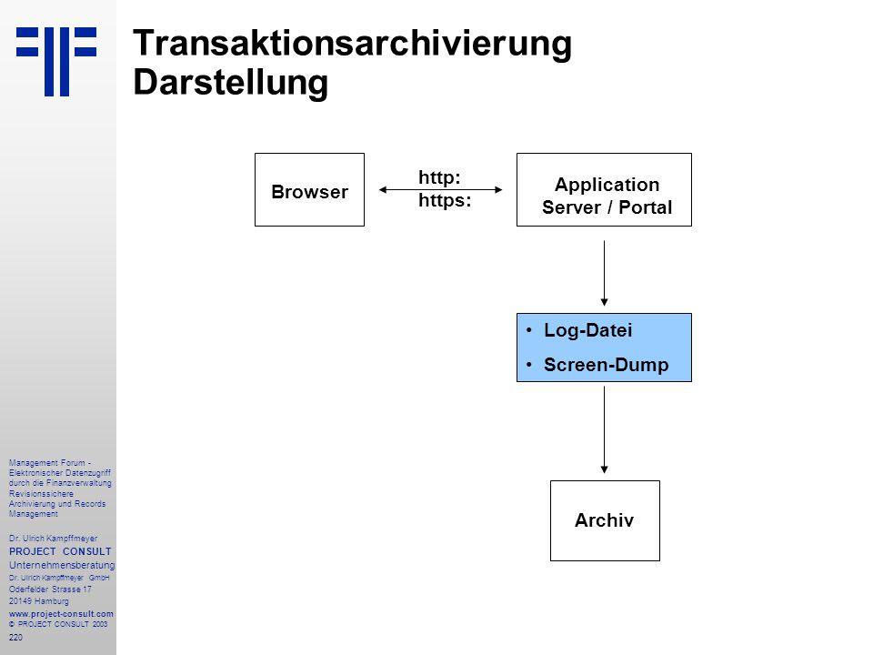 220 Management Forum - Elektronischer Datenzugriff durch die Finanzverwaltung Revisionssichere Archivierung und Records Management Dr. Ulrich Kampffme