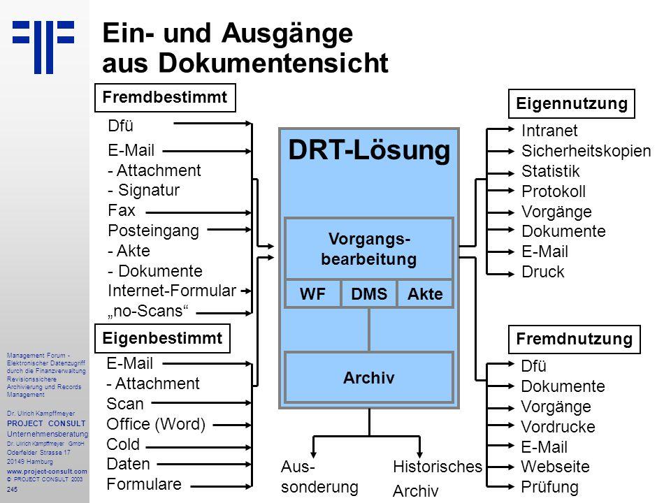 245 Management Forum - Elektronischer Datenzugriff durch die Finanzverwaltung Revisionssichere Archivierung und Records Management Dr. Ulrich Kampffme
