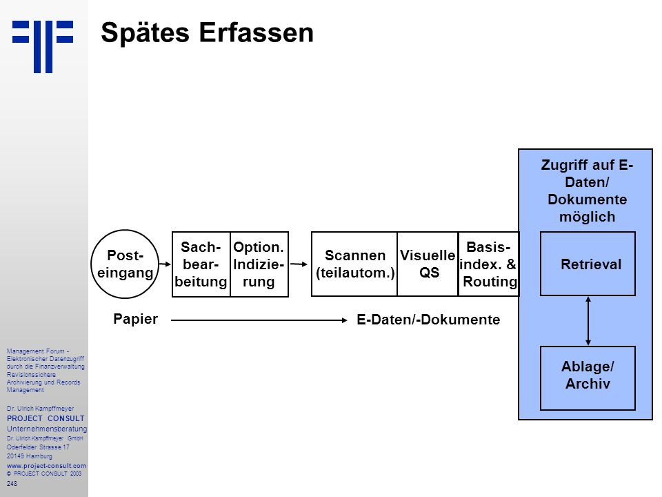 248 Management Forum - Elektronischer Datenzugriff durch die Finanzverwaltung Revisionssichere Archivierung und Records Management Dr. Ulrich Kampffme