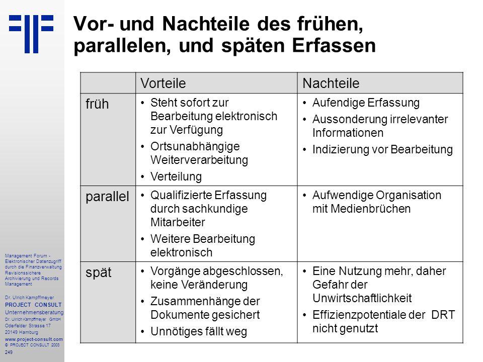 249 Management Forum - Elektronischer Datenzugriff durch die Finanzverwaltung Revisionssichere Archivierung und Records Management Dr. Ulrich Kampffme