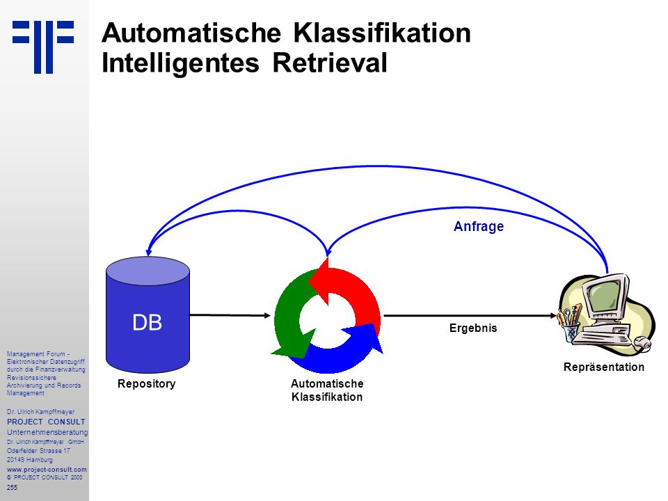 255 Management Forum - Elektronischer Datenzugriff durch die Finanzverwaltung Revisionssichere Archivierung und Records Management Dr. Ulrich Kampffme