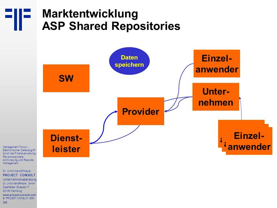 286 Management Forum - Elektronischer Datenzugriff durch die Finanzverwaltung Revisionssichere Archivierung und Records Management Dr. Ulrich Kampffme