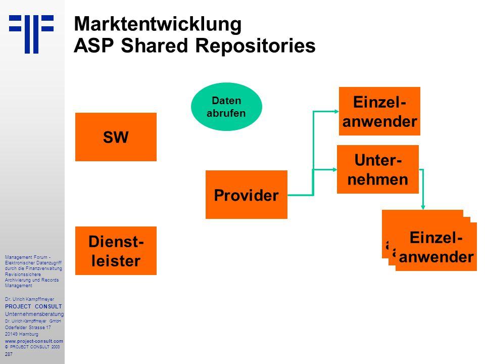 287 Management Forum - Elektronischer Datenzugriff durch die Finanzverwaltung Revisionssichere Archivierung und Records Management Dr. Ulrich Kampffme
