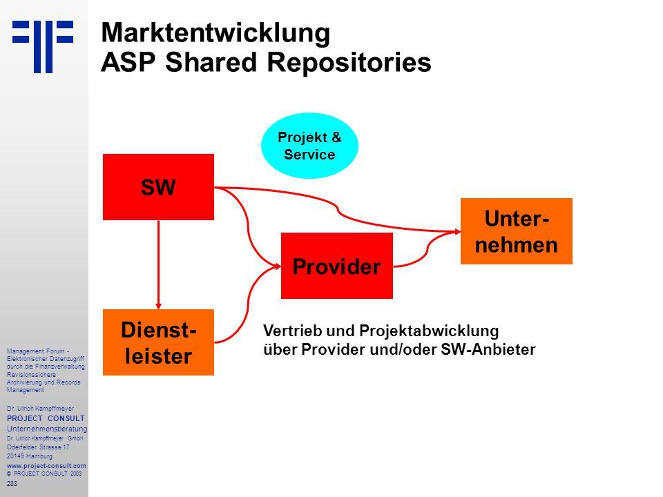 288 Management Forum - Elektronischer Datenzugriff durch die Finanzverwaltung Revisionssichere Archivierung und Records Management Dr. Ulrich Kampffme