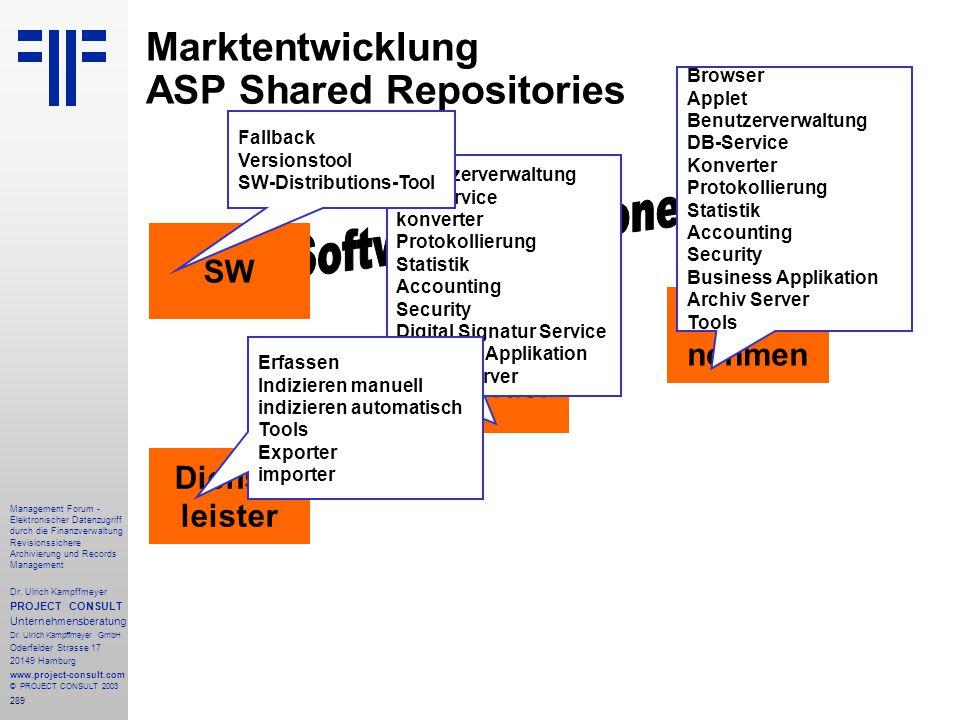 289 Management Forum - Elektronischer Datenzugriff durch die Finanzverwaltung Revisionssichere Archivierung und Records Management Dr. Ulrich Kampffme