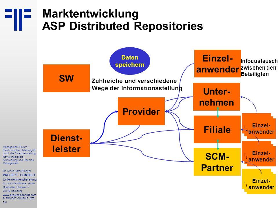 291 Management Forum - Elektronischer Datenzugriff durch die Finanzverwaltung Revisionssichere Archivierung und Records Management Dr. Ulrich Kampffme