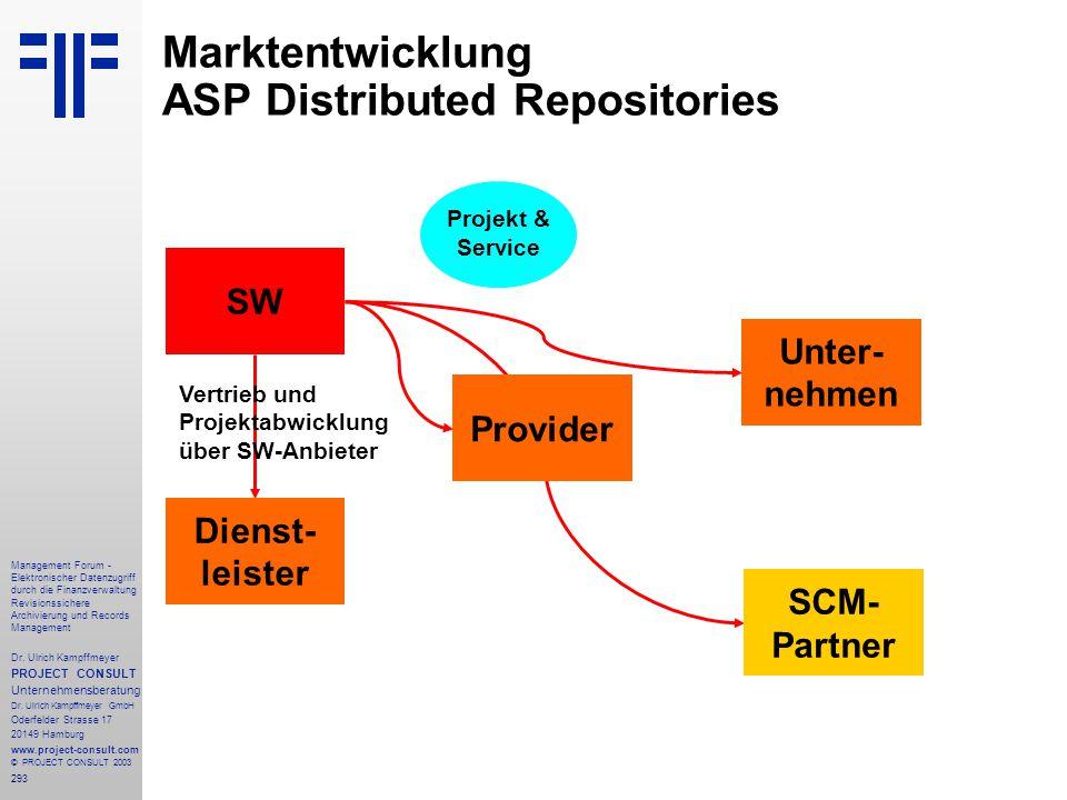 293 Management Forum - Elektronischer Datenzugriff durch die Finanzverwaltung Revisionssichere Archivierung und Records Management Dr. Ulrich Kampffme