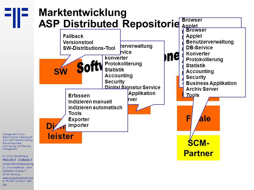 294 Management Forum - Elektronischer Datenzugriff durch die Finanzverwaltung Revisionssichere Archivierung und Records Management Dr. Ulrich Kampffme