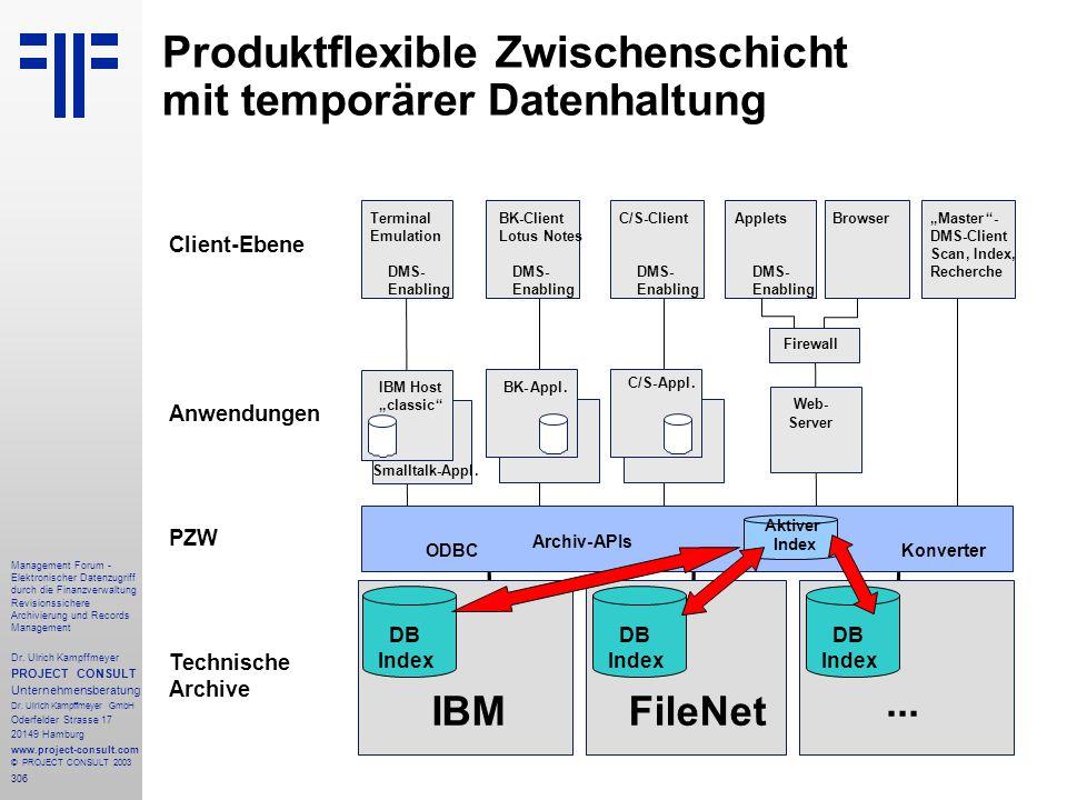 306 Management Forum - Elektronischer Datenzugriff durch die Finanzverwaltung Revisionssichere Archivierung und Records Management Dr. Ulrich Kampffme