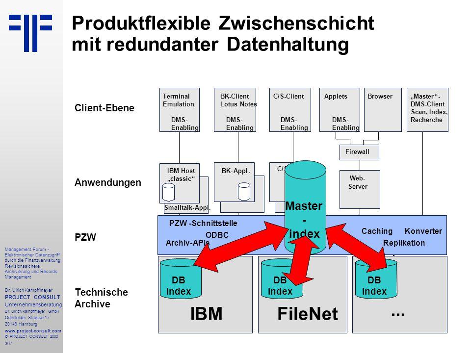 307 Management Forum - Elektronischer Datenzugriff durch die Finanzverwaltung Revisionssichere Archivierung und Records Management Dr. Ulrich Kampffme