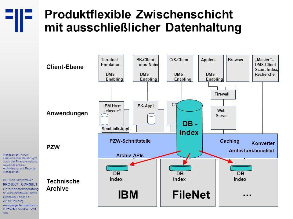 308 Management Forum - Elektronischer Datenzugriff durch die Finanzverwaltung Revisionssichere Archivierung und Records Management Dr. Ulrich Kampffme