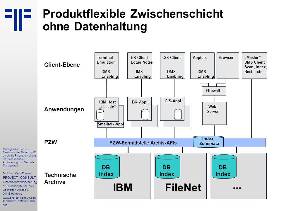 309 Management Forum - Elektronischer Datenzugriff durch die Finanzverwaltung Revisionssichere Archivierung und Records Management Dr. Ulrich Kampffme