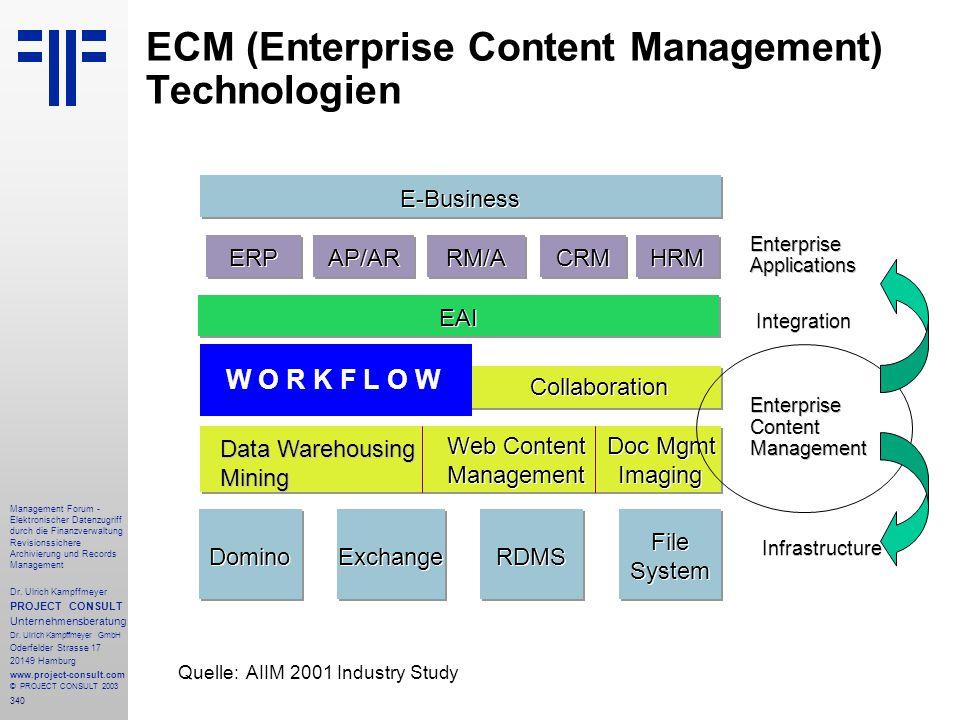 340 Management Forum - Elektronischer Datenzugriff durch die Finanzverwaltung Revisionssichere Archivierung und Records Management Dr. Ulrich Kampffme