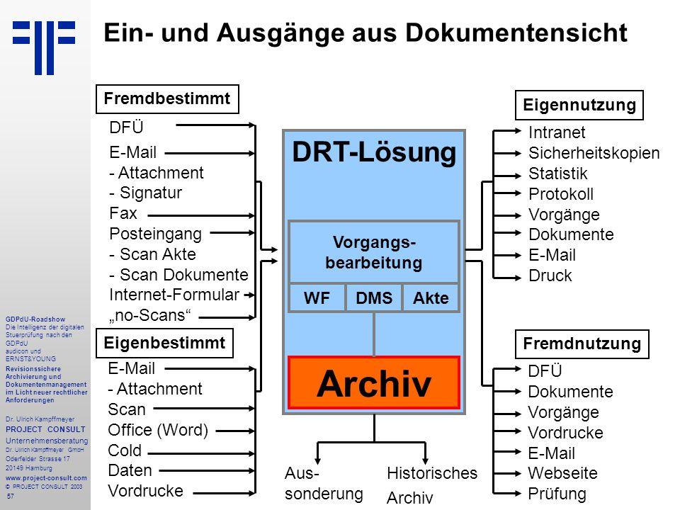 57 GDPdU-Roadshow Die Intelligenz der digitalen Stuerprüfung nach den GDPdU audicon und ERNST&YOUNG Revisionssichere Archivierung und Dokumentenmanagement im Licht neuer rechtlicher Anforderungen Dr.