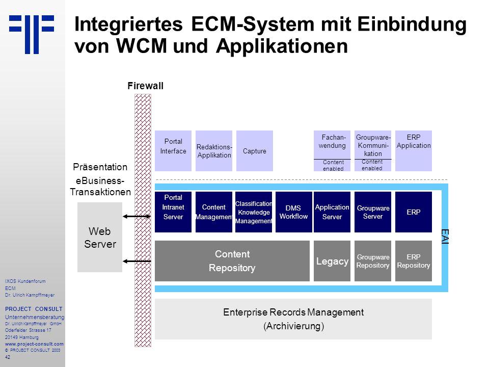 42 IXOS Kundenforum ECM Dr. Ulrich Kampffmeyer PROJECT CONSULT Unternehmensberatung Dr.