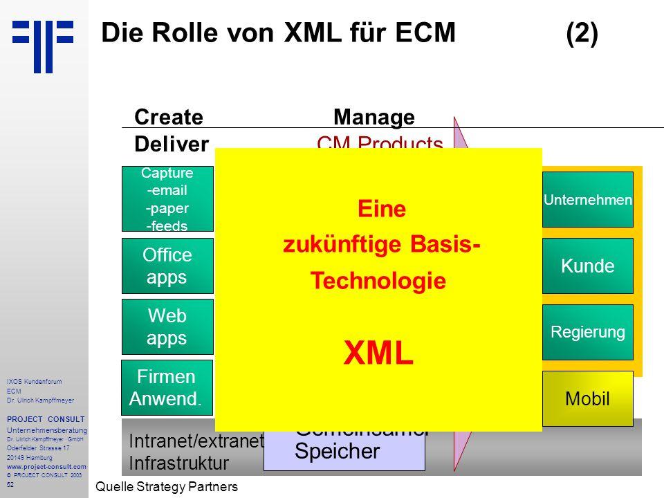 52 IXOS Kundenforum ECM Dr. Ulrich Kampffmeyer PROJECT CONSULT Unternehmensberatung Dr.