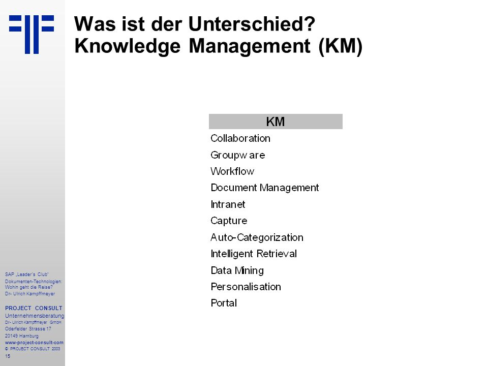 """15 SAP """"Leader´s Club"""" Dokumenten-Technologien: Wohin geht die Reise? Dr- Ulrich Kampffmeyer PROJECT CONSULT Unternehmensberatung Dr- Ulrich Kampffmey"""
