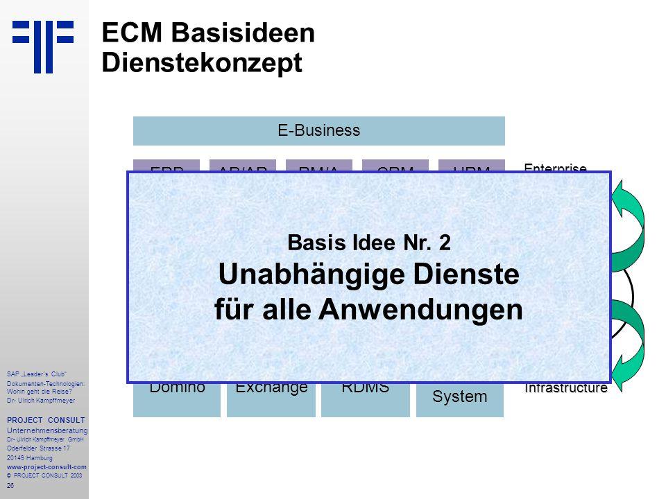 """26 SAP """"Leader´s Club"""" Dokumenten-Technologien: Wohin geht die Reise? Dr- Ulrich Kampffmeyer PROJECT CONSULT Unternehmensberatung Dr- Ulrich Kampffmey"""