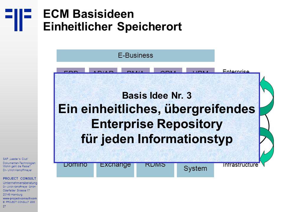 """27 SAP """"Leader´s Club"""" Dokumenten-Technologien: Wohin geht die Reise? Dr- Ulrich Kampffmeyer PROJECT CONSULT Unternehmensberatung Dr- Ulrich Kampffmey"""