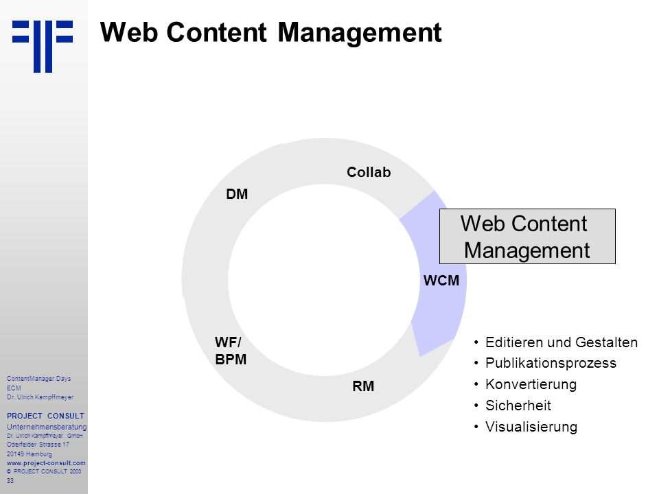 33 ContentManager.Days ECM Dr. Ulrich Kampffmeyer PROJECT CONSULT Unternehmensberatung Dr.