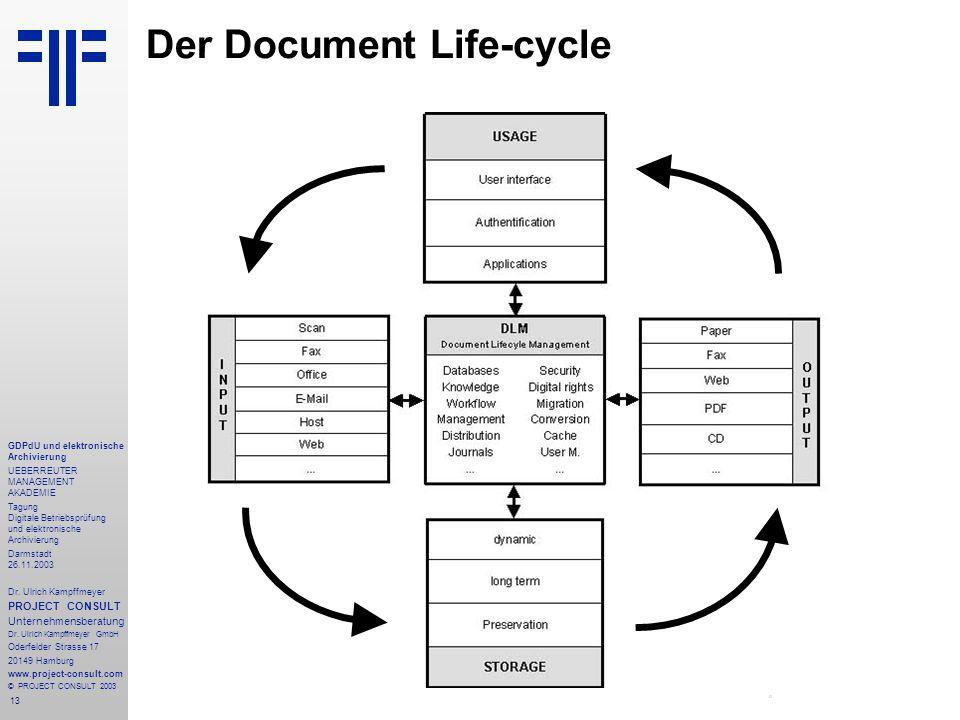 13 GDPdU und elektronische Archivierung UEBERREUTER MANAGEMENT AKADEMIE Tagung Digitale Betriebsprüfung und elektronische Archivierung Darmstadt 26.11.2003 Dr.