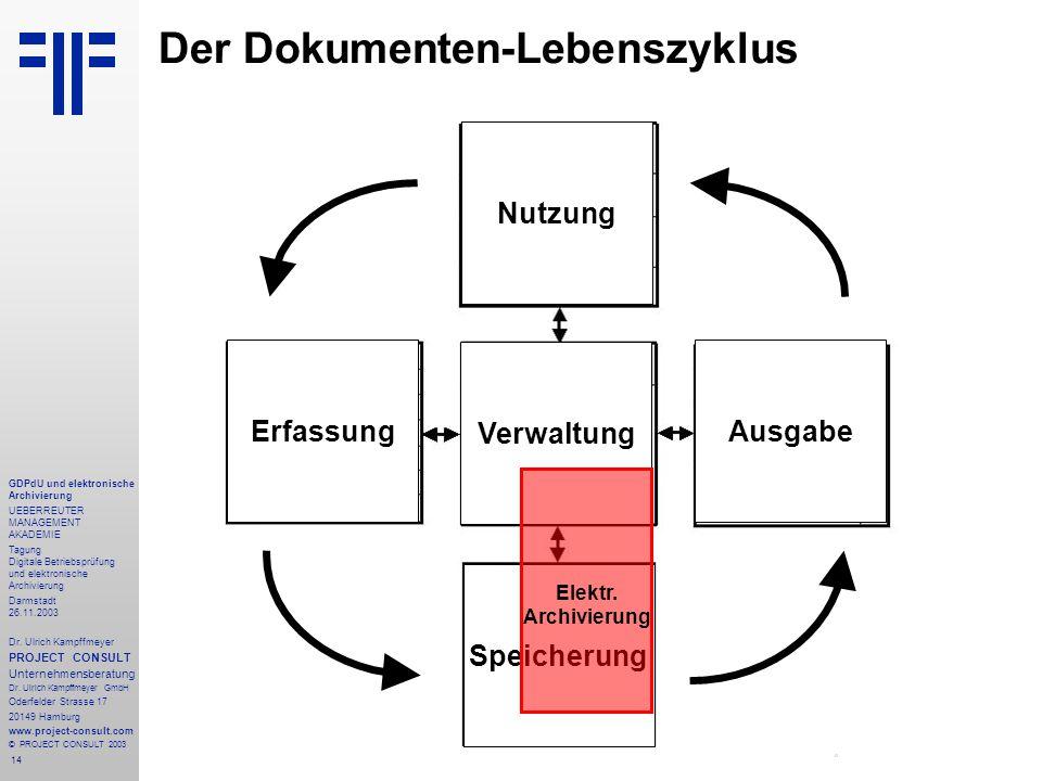 14 GDPdU und elektronische Archivierung UEBERREUTER MANAGEMENT AKADEMIE Tagung Digitale Betriebsprüfung und elektronische Archivierung Darmstadt 26.11.2003 Dr.