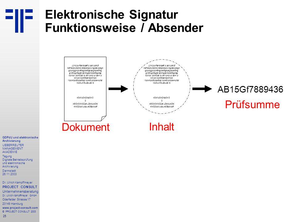 25 GDPdU und elektronische Archivierung UEBERREUTER MANAGEMENT AKADEMIE Tagung Digitale Betriebsprüfung und elektronische Archivierung Darmstadt 26.11.2003 Dr.