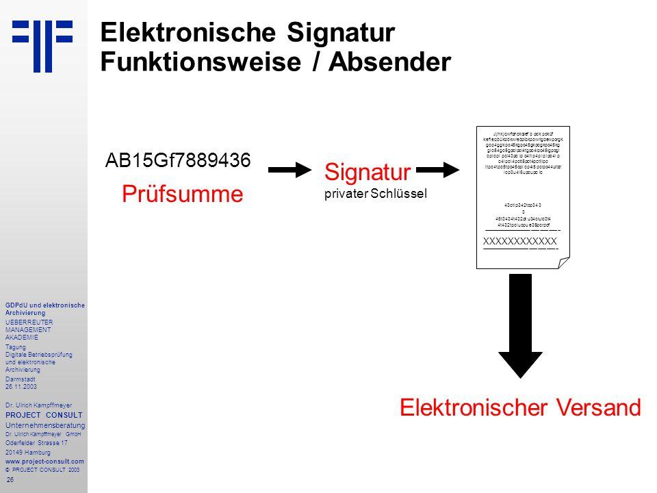 26 GDPdU und elektronische Archivierung UEBERREUTER MANAGEMENT AKADEMIE Tagung Digitale Betriebsprüfung und elektronische Archivierung Darmstadt 26.11.2003 Dr.